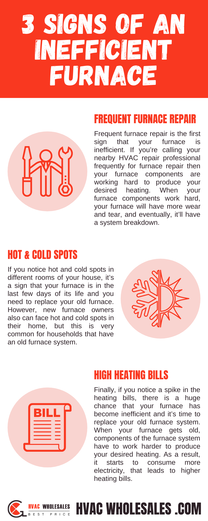 How Efficient Is Your 15-Year-Old Furnace?