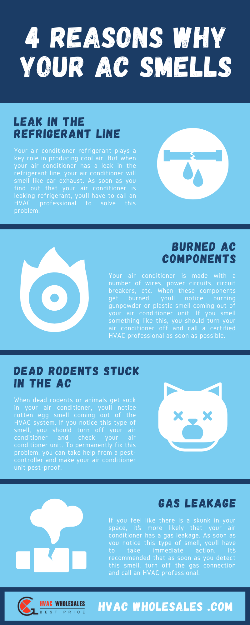 4 Reasons Why Your AC Smells