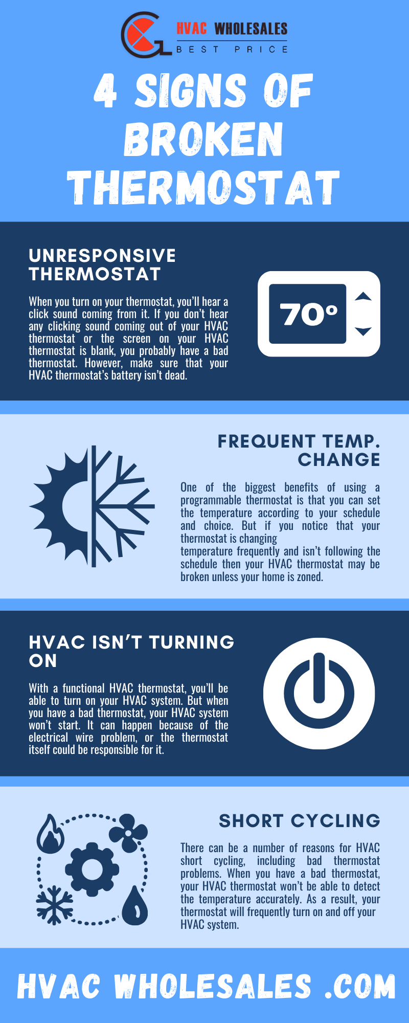4 Signs of Broken Thermostat