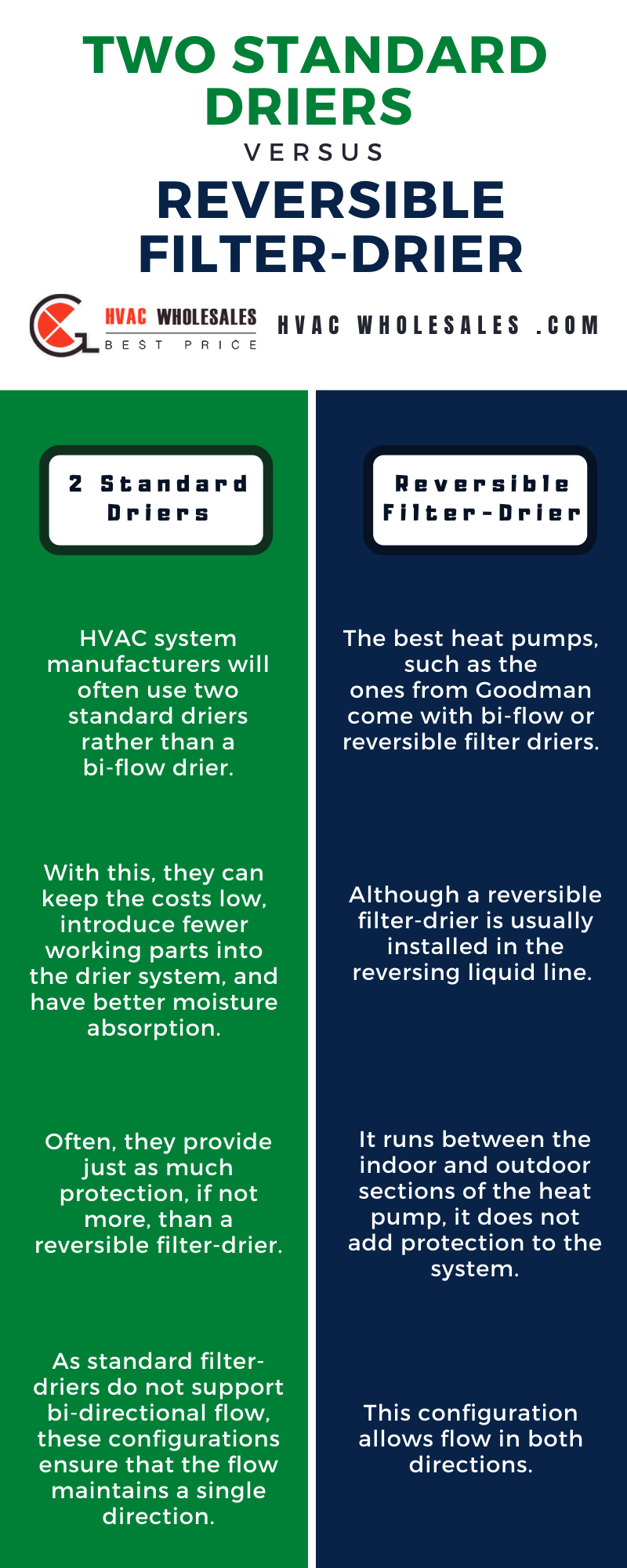 Two Standard Driers vs Reversible Filter-Drier for Heat Pumps